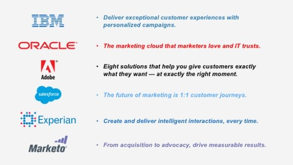 marketing_clouds_watson_600px
